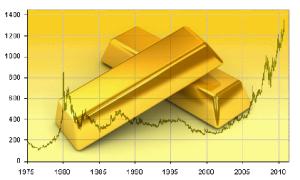valore in tempo reale grazie ai compro oro